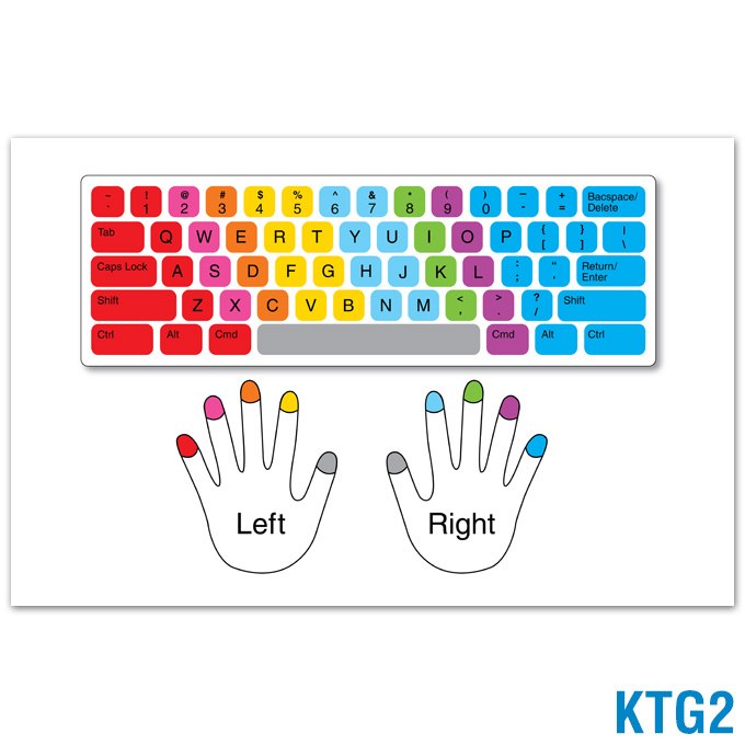 Keyboard Typing Guide 2 - Advanced: click to enlarge