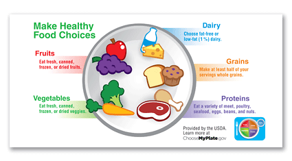P11 - Healthy Food Choices