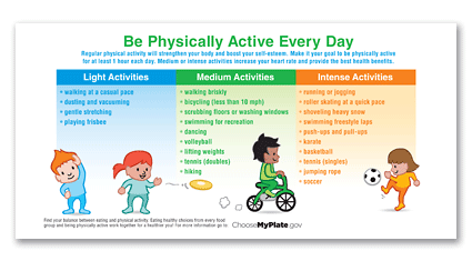 P12 - Physical Activity